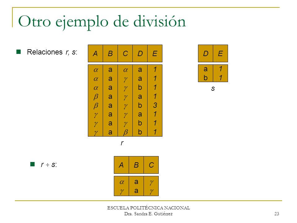 Otro ejemplo de división