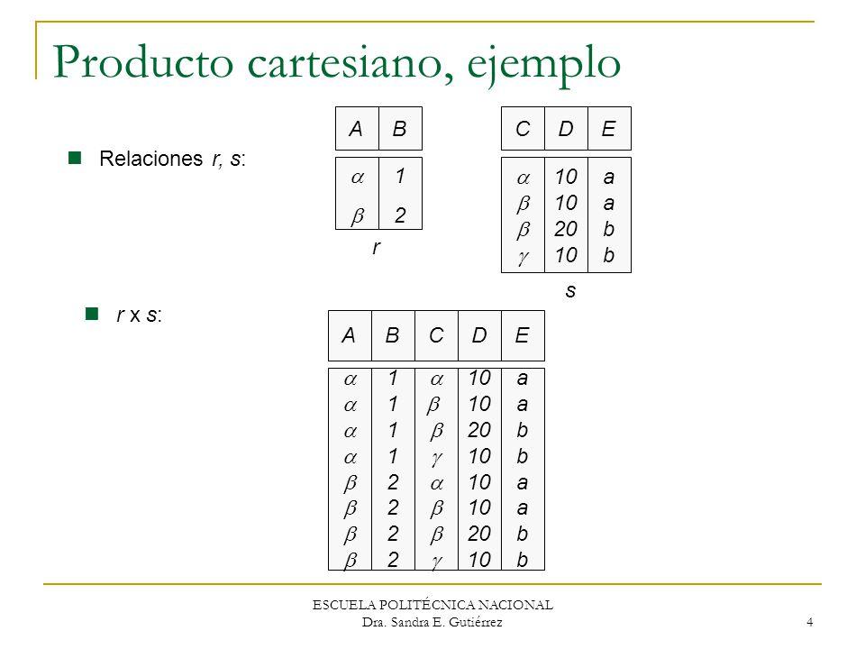 Producto cartesiano, ejemplo