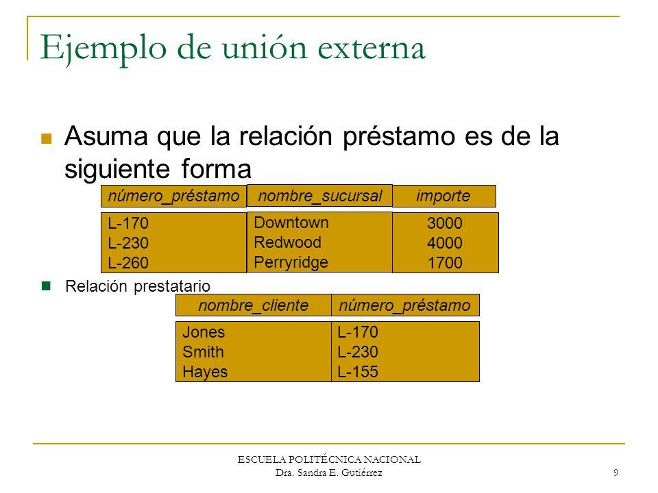 Ejemplo de unión externa