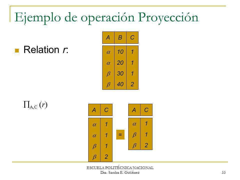 Ejemplo de operación Proyección