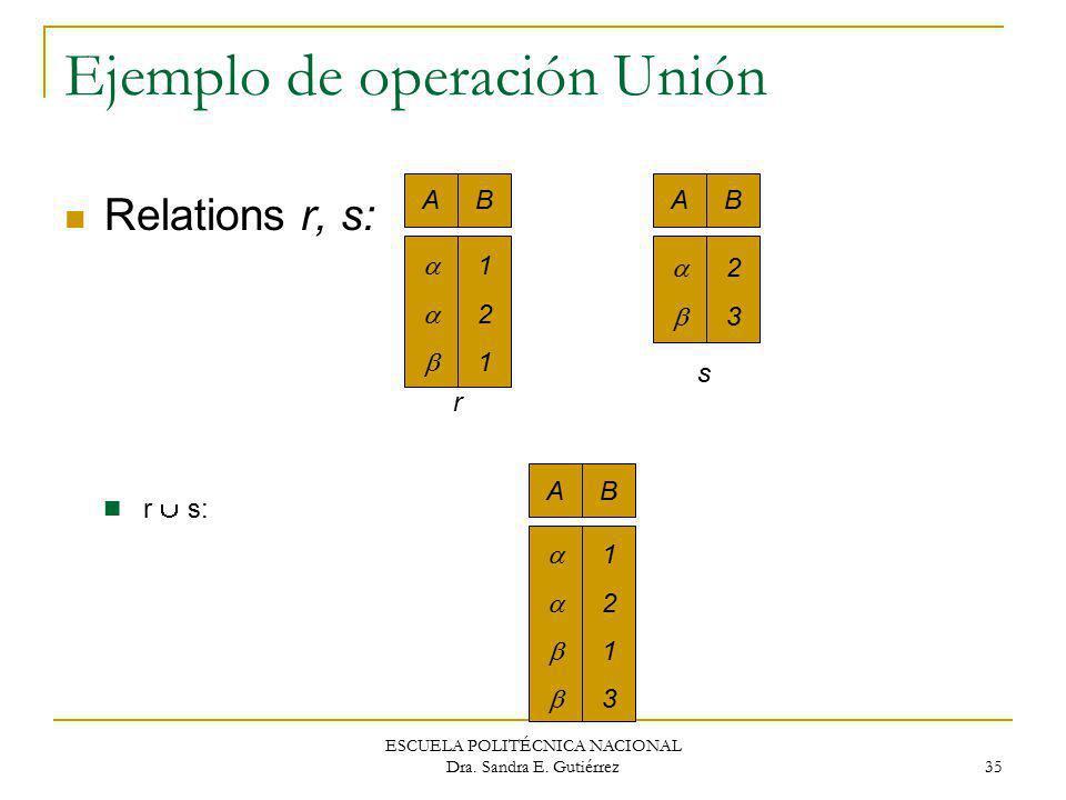 Ejemplo de operación Unión