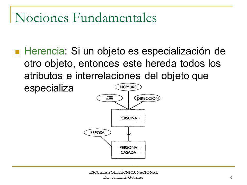Nociones Fundamentales