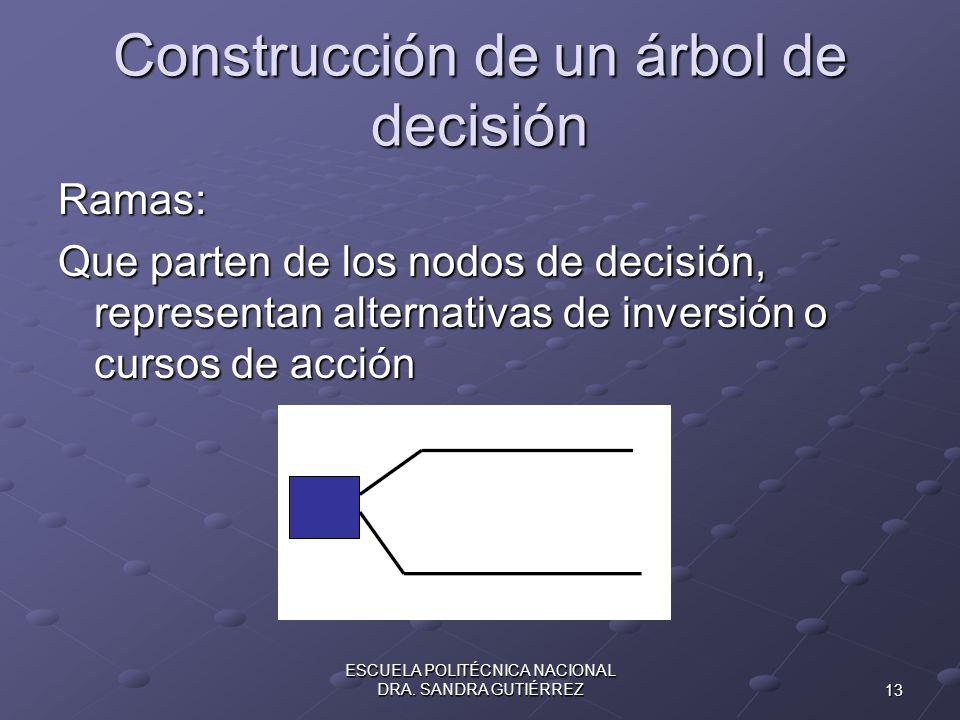Construcción de un árbol de decisión