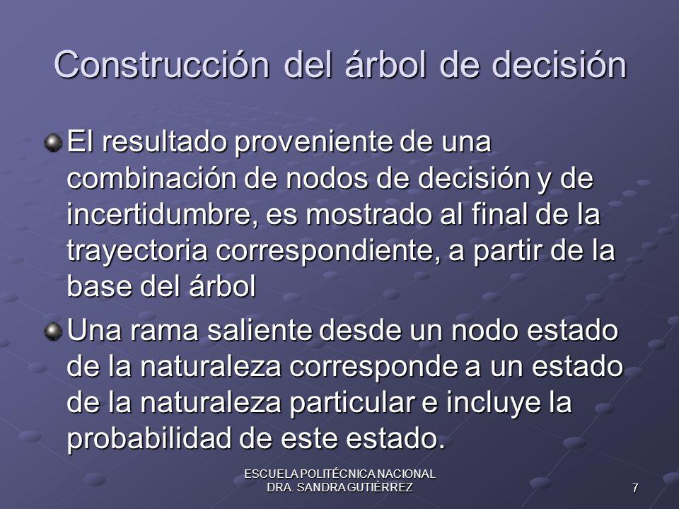 Construcción del árbol de decisión
