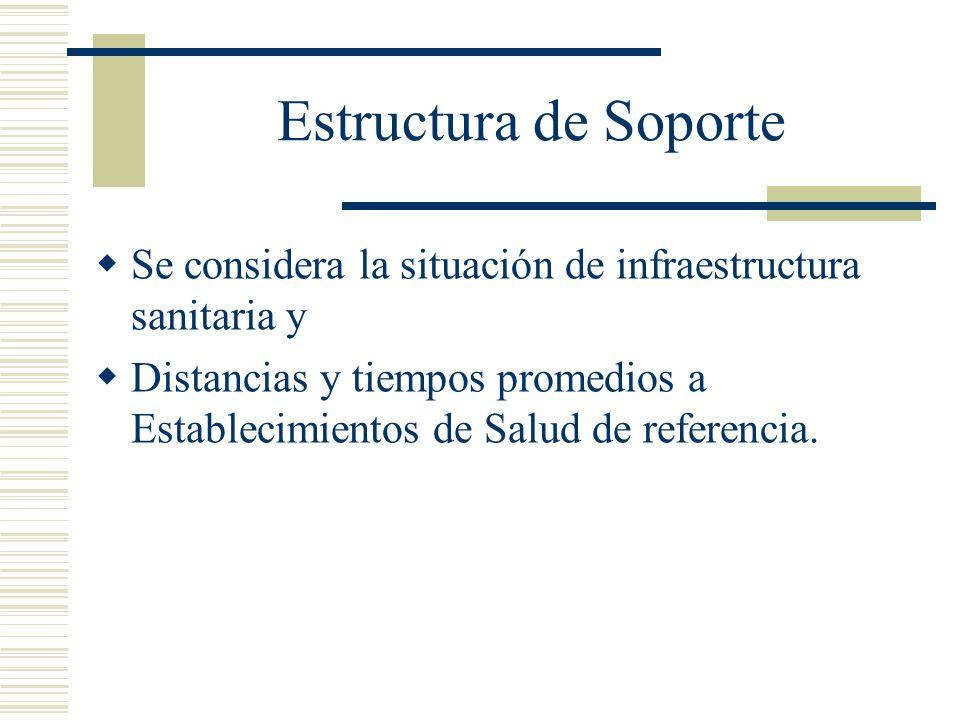 Estructura de Soporte Se considera la situación de infraestructura sanitaria y.
