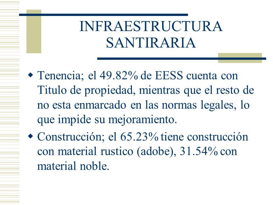 INFRAESTRUCTURA SANTIRARIA