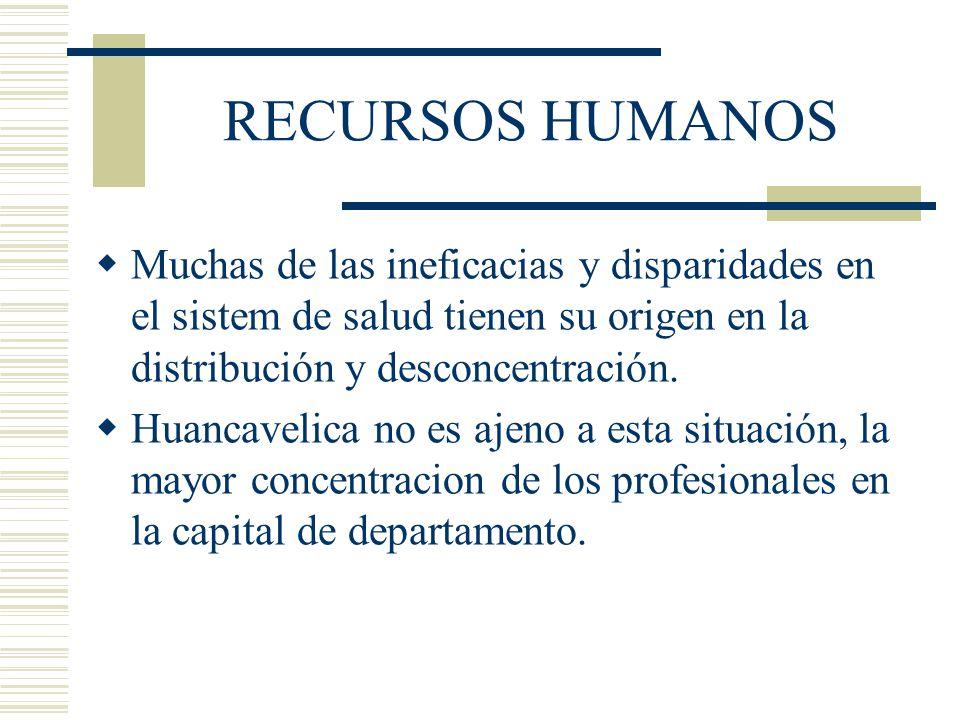 RECURSOS HUMANOS Muchas de las ineficacias y disparidades en el sistem de salud tienen su origen en la distribución y desconcentración.