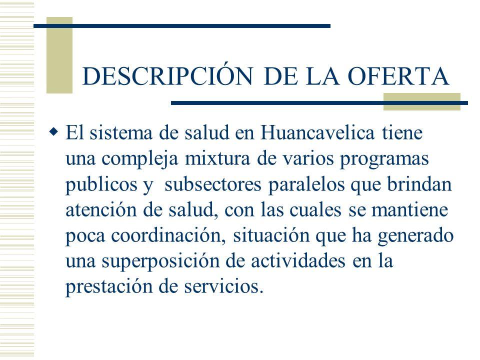 DESCRIPCIÓN DE LA OFERTA