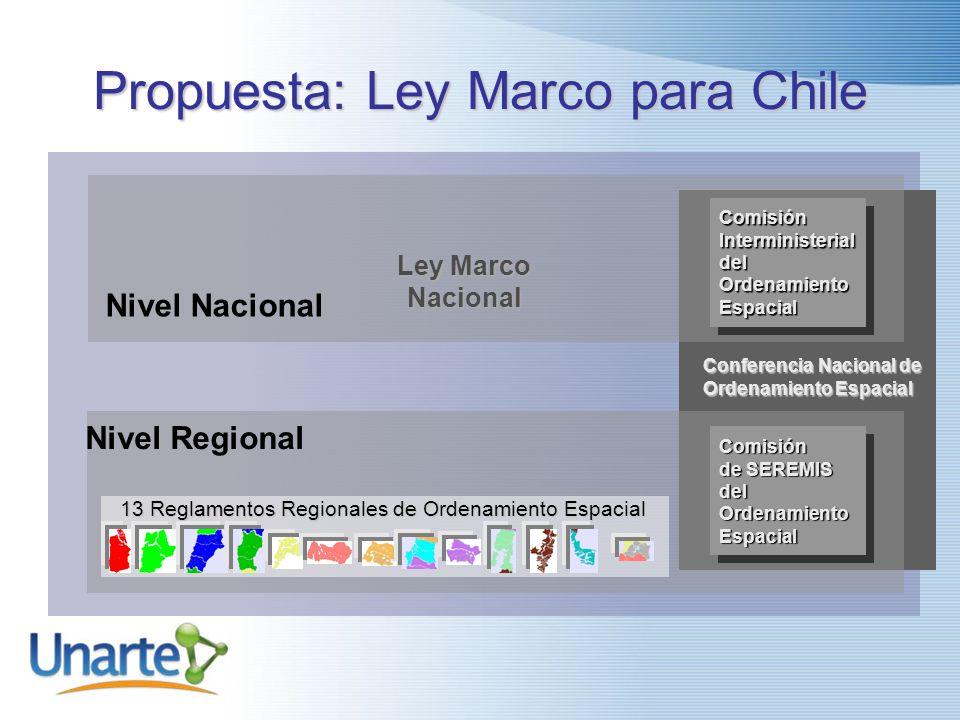 Propuesta: Ley Marco para Chile