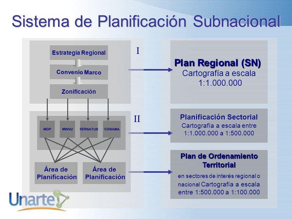 Sistema de Planificación Subnacional