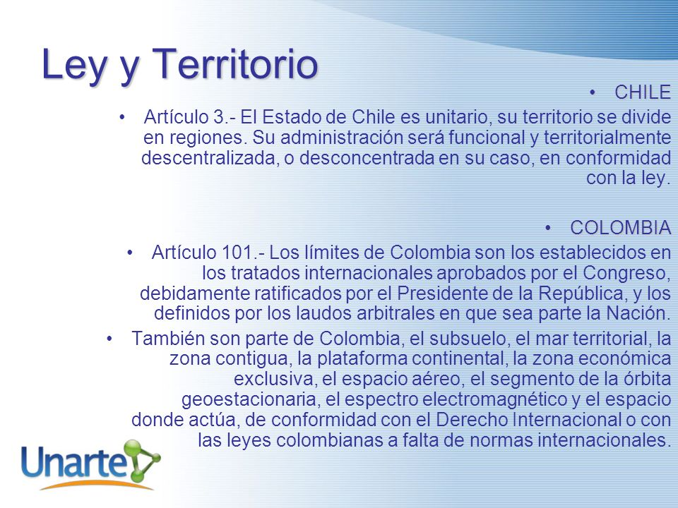Ley y Territorio CHILE.