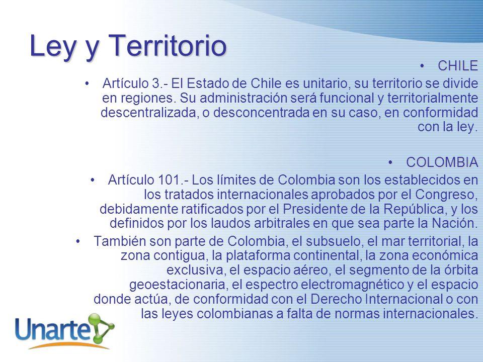 Ley y TerritorioCHILE.