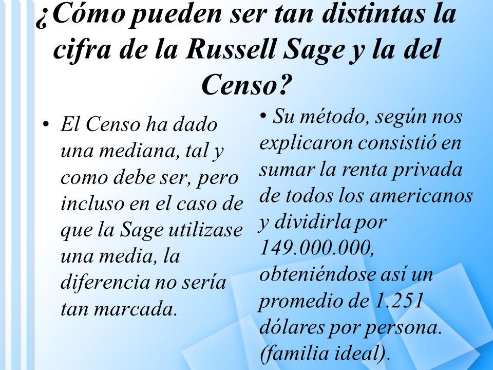 ¿Cómo pueden ser tan distintas la cifra de la Russell Sage y la del Censo