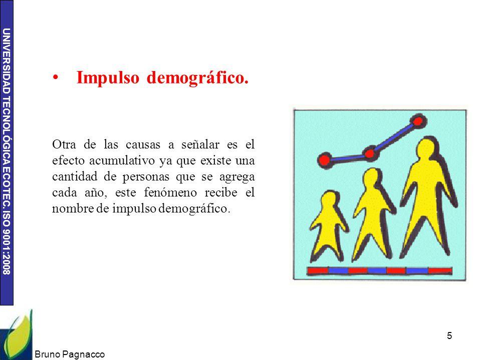 Impulso demográfico.