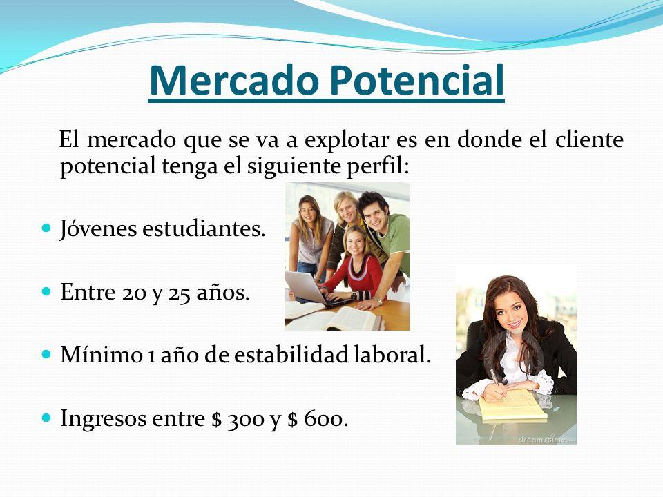 Mercado Potencial El mercado que se va a explotar es en donde el cliente potencial tenga el siguiente perfil: