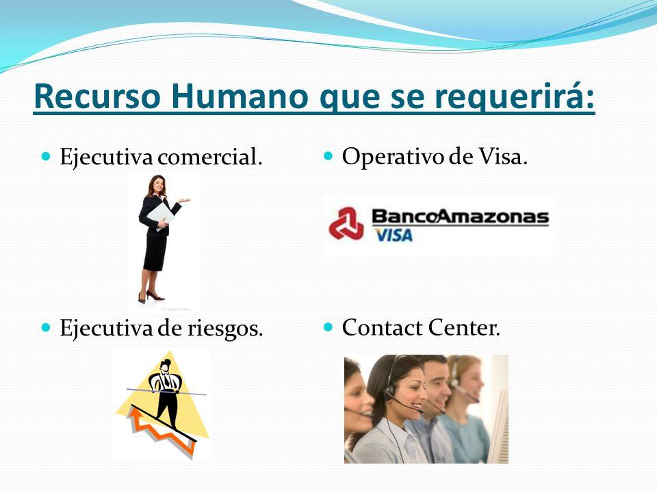 Recurso Humano que se requerirá: