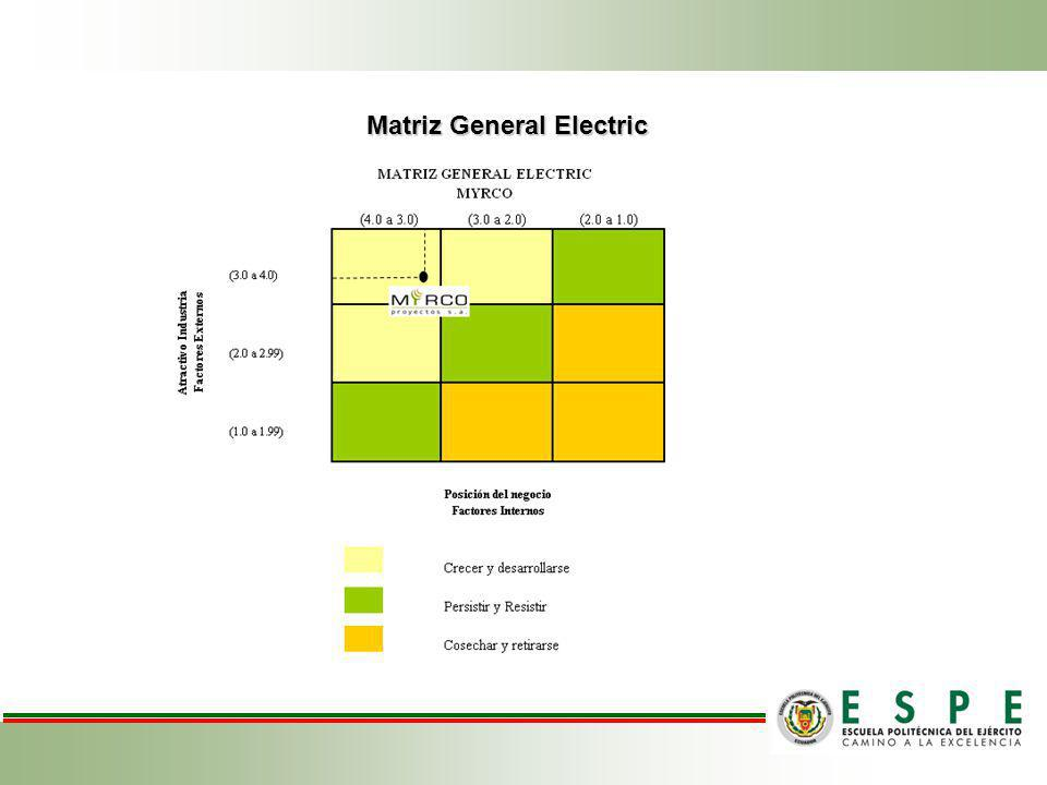 Matriz General Electric