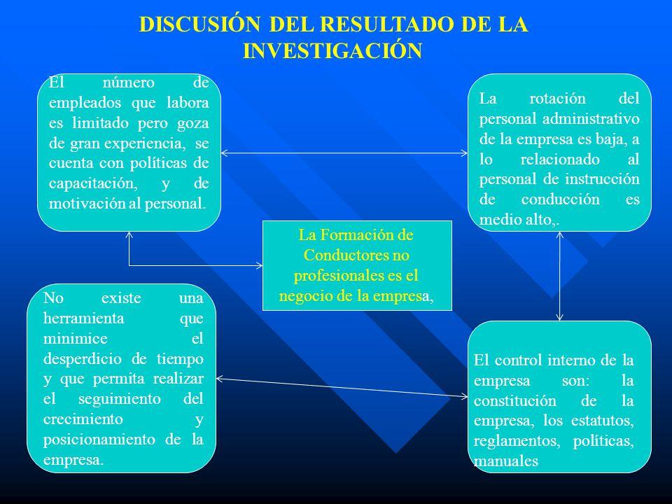 DISCUSIÓN DEL RESULTADO DE LA INVESTIGACIÓN