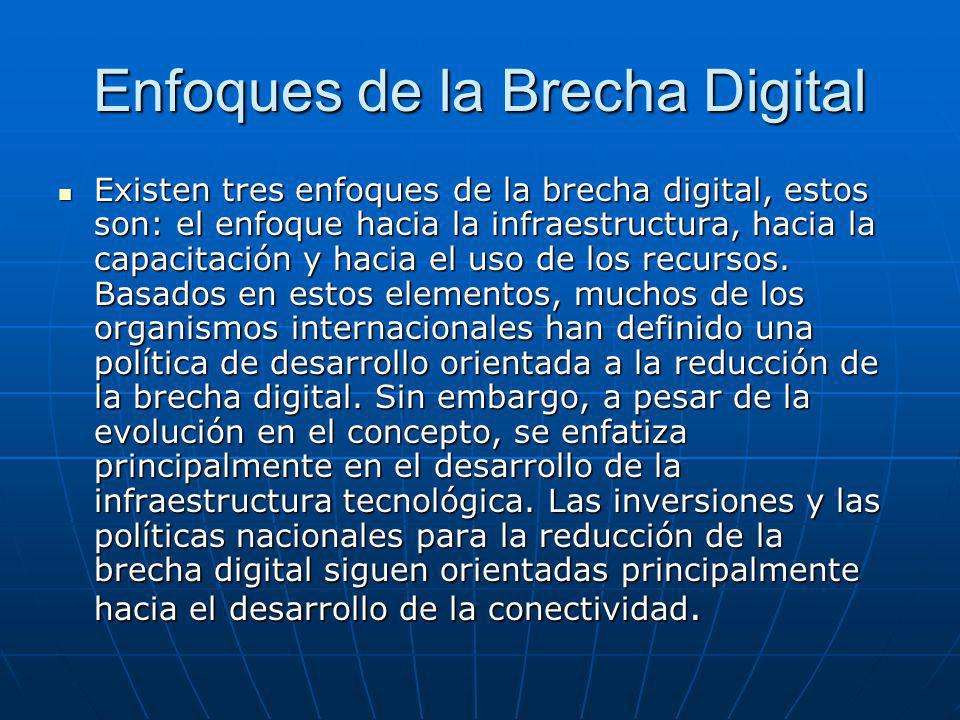 Enfoques de la Brecha Digital