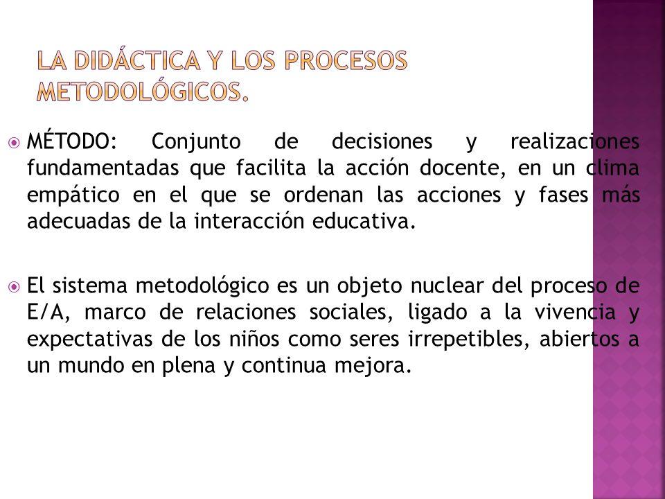 LA DIDÁCTICA Y LOS PROCESOS METODOLÓGICOS.
