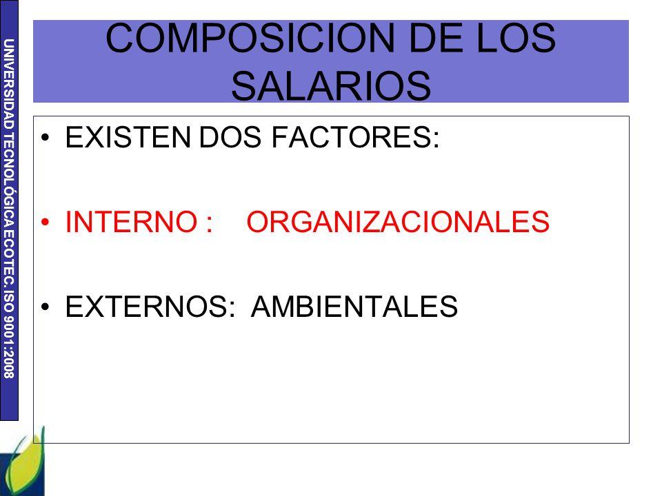 COMPOSICION DE LOS SALARIOS