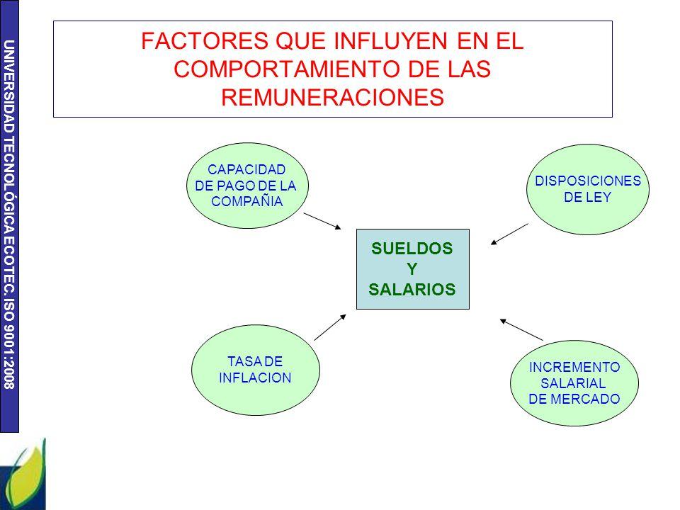 FACTORES QUE INFLUYEN EN EL COMPORTAMIENTO DE LAS REMUNERACIONES