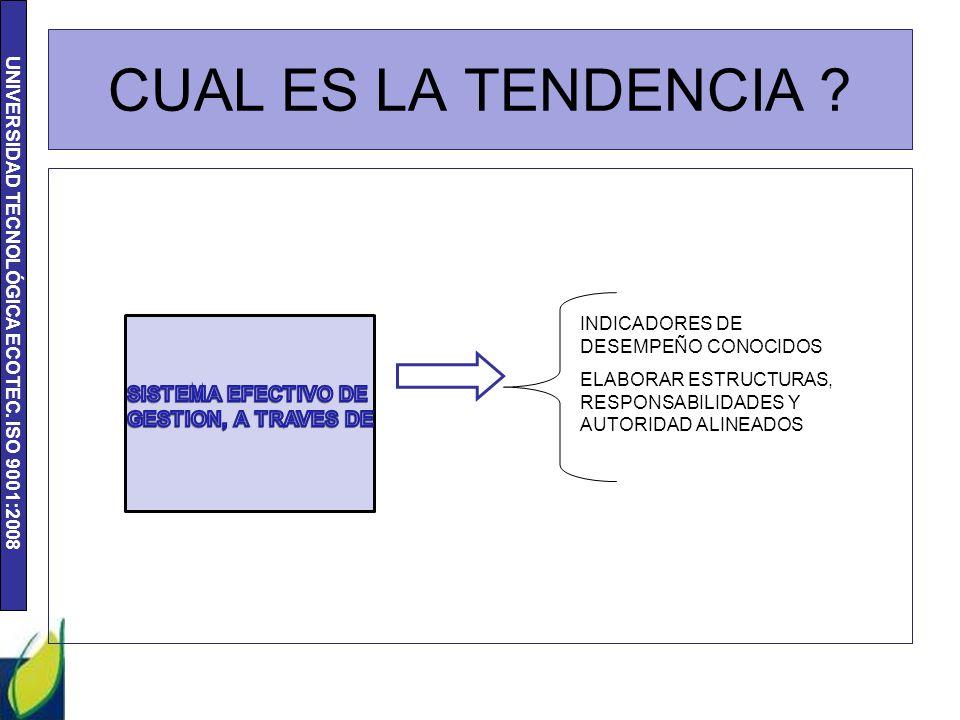 CUAL ES LA TENDENCIA SISTEMA EFECTIVO DE GESTION, A TRAVES DE