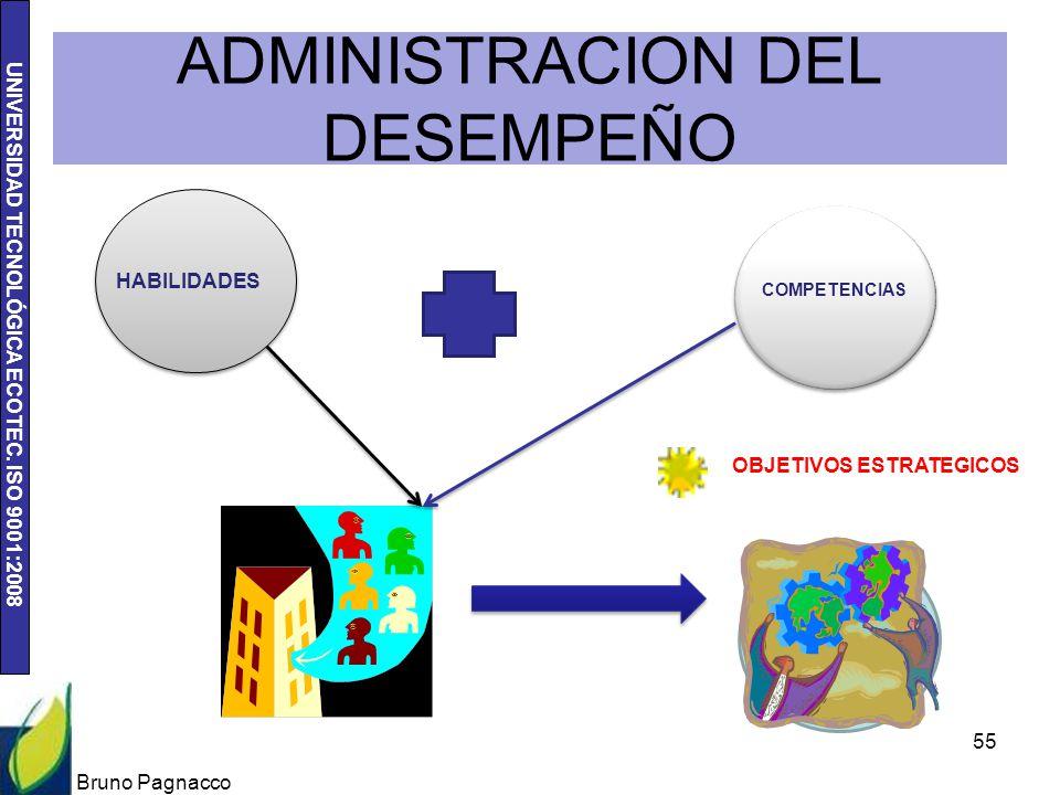 ADMINISTRACION DEL DESEMPEÑO