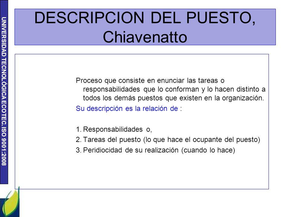 DESCRIPCION DEL PUESTO, Chiavenatto