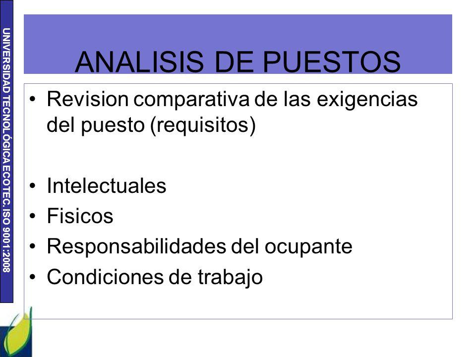 ANALISIS DE PUESTOS Revision comparativa de las exigencias del puesto (requisitos) Intelectuales. Fisicos.