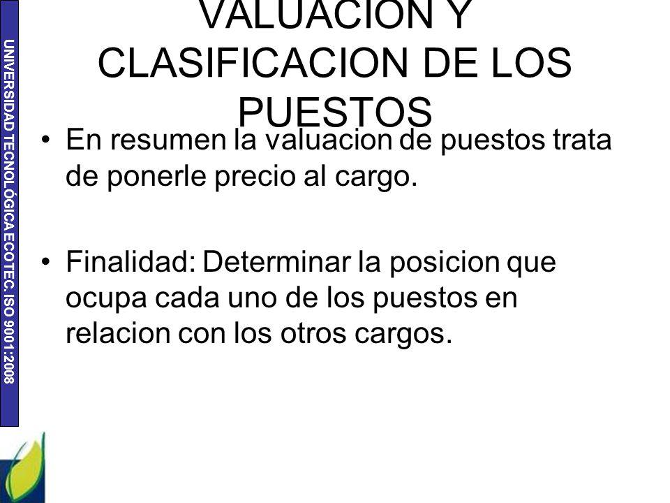 VALUACION Y CLASIFICACION DE LOS PUESTOS