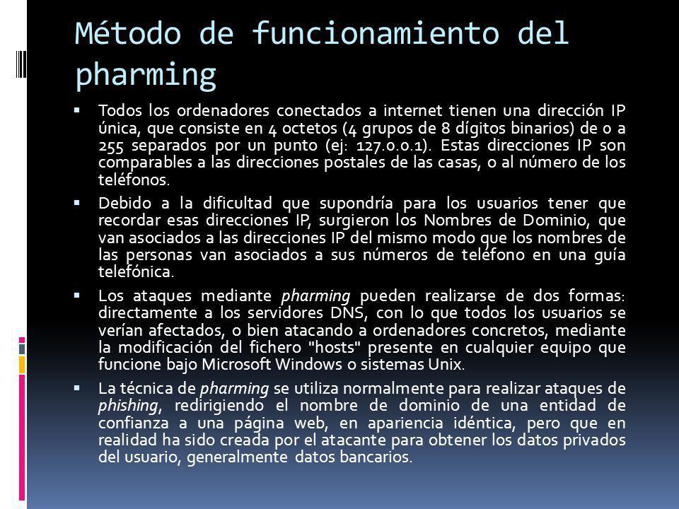 Método de funcionamiento del pharming