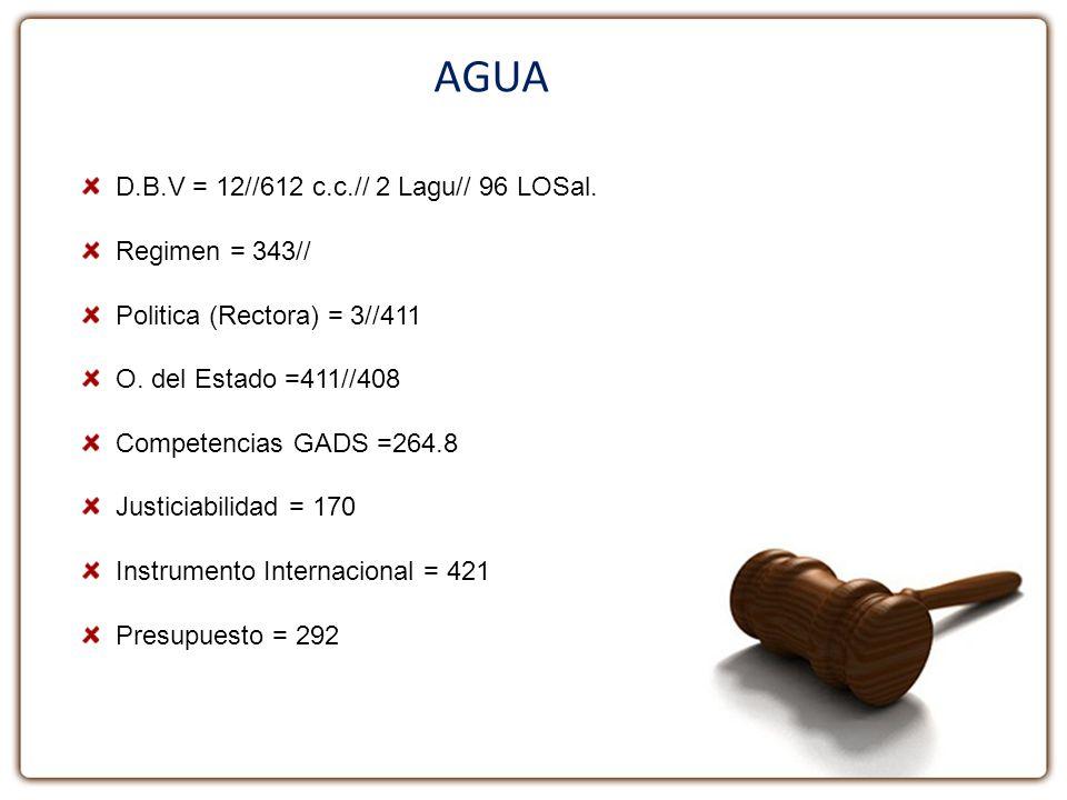 AGUA D.B.V = 12//612 c.c.// 2 Lagu// 96 LOSal. Regimen = 343//