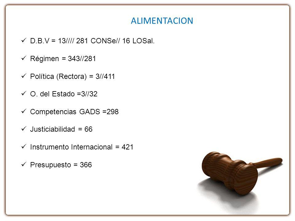 ALIMENTACION D.B.V = 13//// 281 CONSe// 16 LOSal. Régimen = 343//281