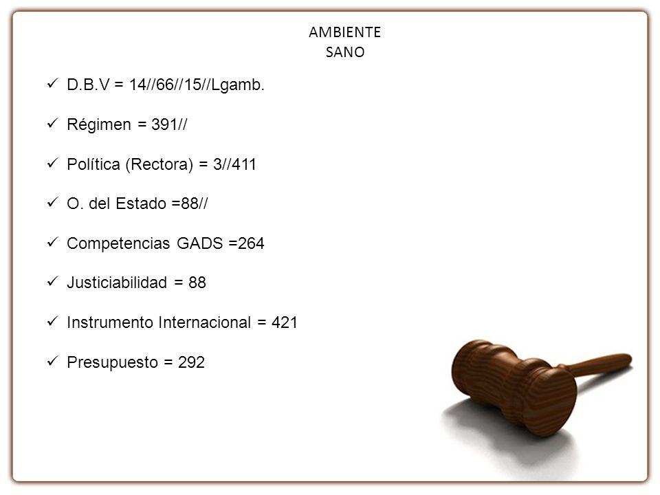 AMBIENTE SANO D.B.V = 14//66//15//Lgamb. Régimen = 391// Política (Rectora) = 3//411. O. del Estado =88//