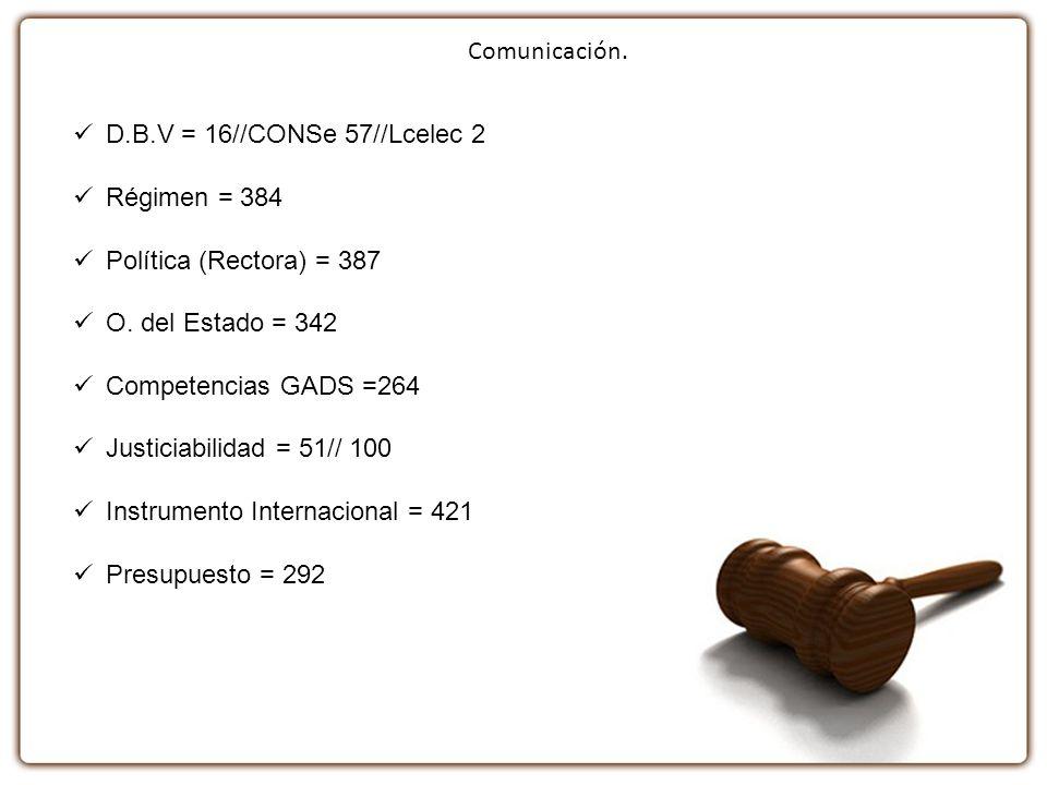 Comunicación. D.B.V = 16//CONSe 57//Lcelec 2. Régimen = 384. Política (Rectora) = 387. O. del Estado = 342.