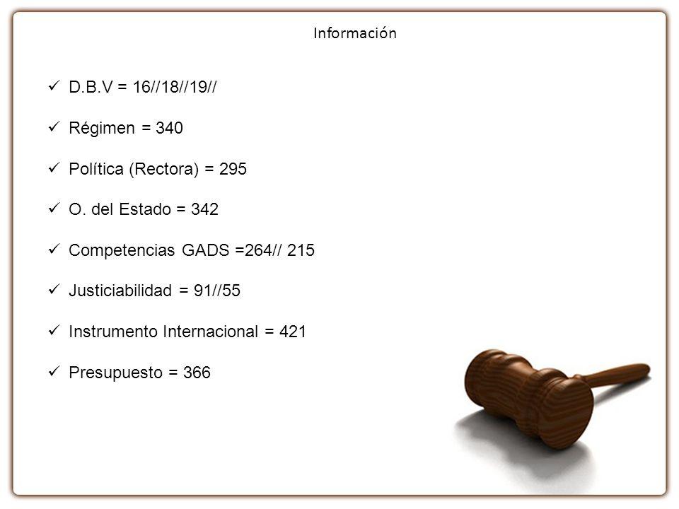 Información D.B.V = 16//18//19// Régimen = 340. Política (Rectora) = 295. O. del Estado = 342. Competencias GADS =264// 215.