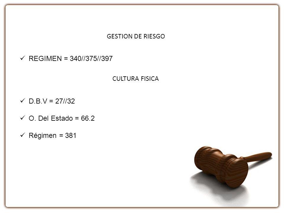 GESTION DE RIESGO REGIMEN = 340//375//397. CULTURA FISICA. D.B.V = 27//32. O. Del Estado = 66.2.