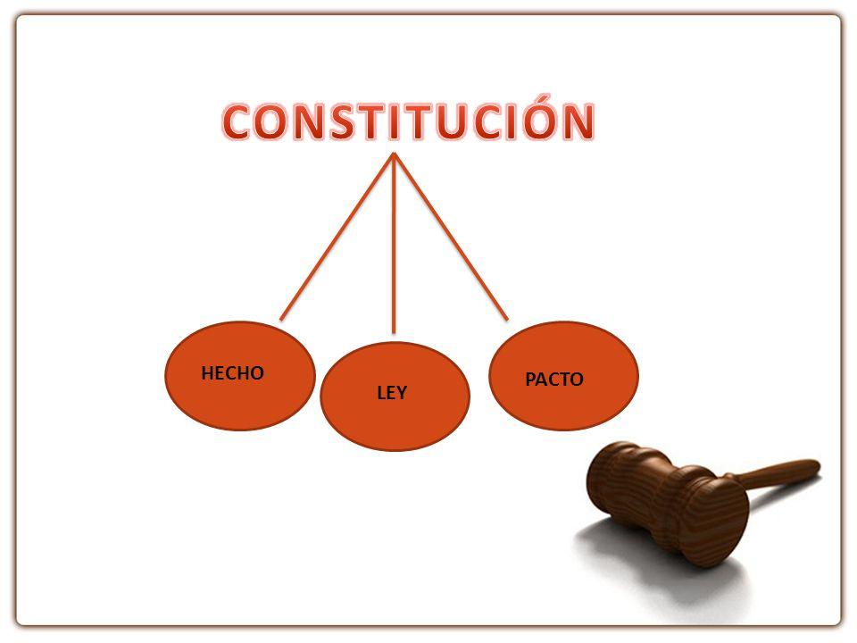 CONSTITUCIÓN HECHO PACTO LEY