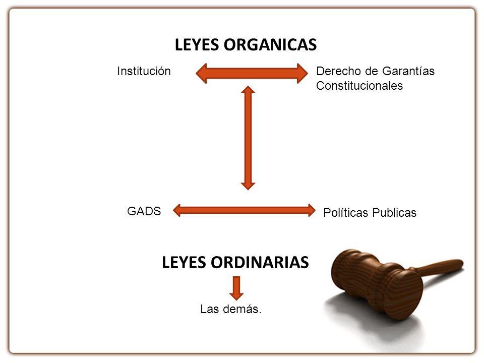 LEYES ORGANICAS LEYES ORDINARIAS