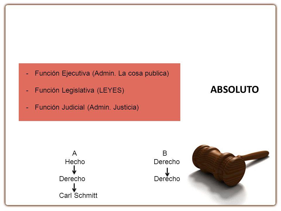 ABSOLUTO Función Ejecutiva (Admin. La cosa publica)