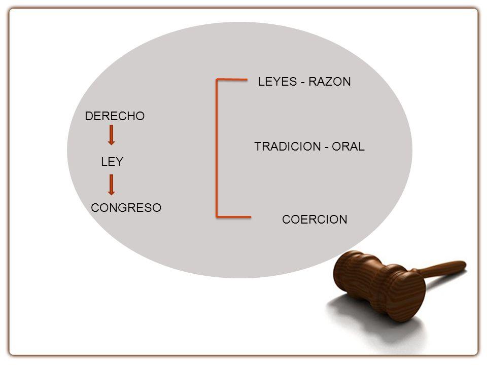 LEYES - RAZON DERECHO TRADICION - ORAL LEY CONGRESO COERCION
