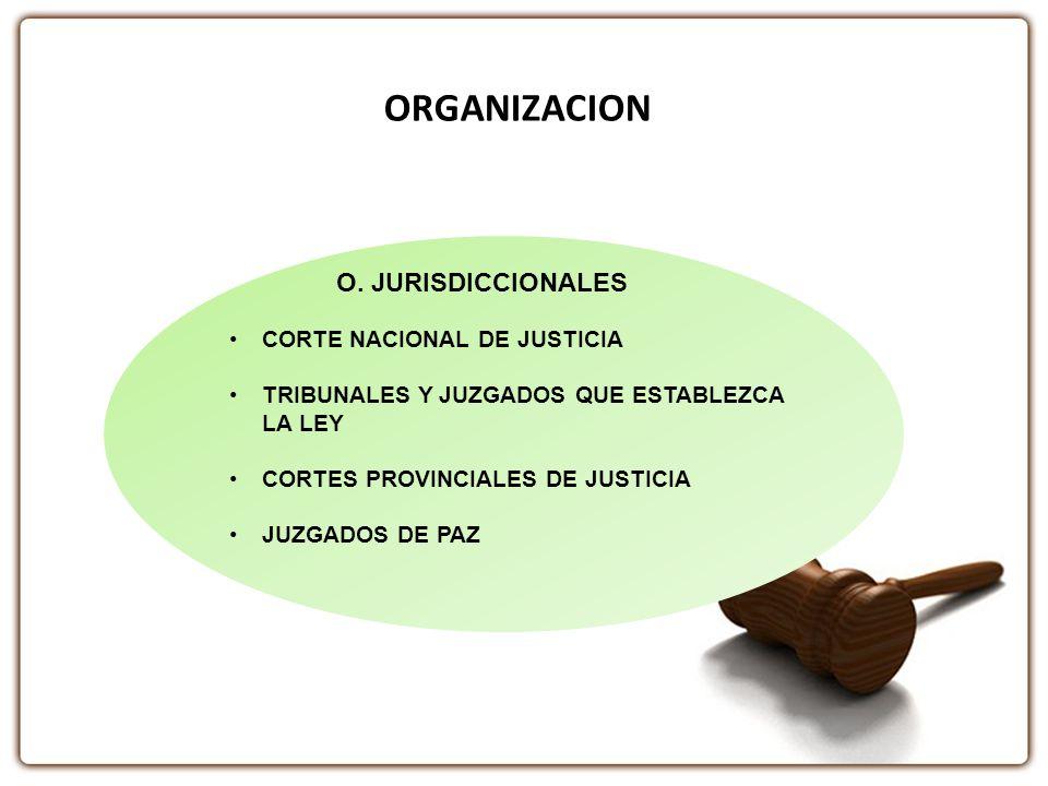 ORGANIZACION O. JURISDICCIONALES CORTE NACIONAL DE JUSTICIA