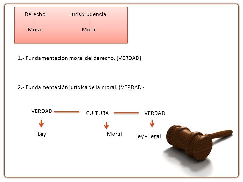 Derecho Jurisprudencia. Moral. Moral. 1.- Fundamentación moral del derecho. {VERDAD} 2.- Fundamentación jurídica de la moral. {VERDAD}