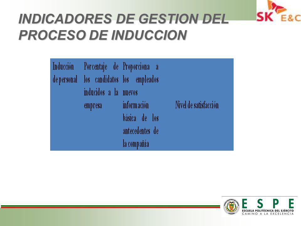 INDICADORES DE GESTION DEL PROCESO DE INDUCCION