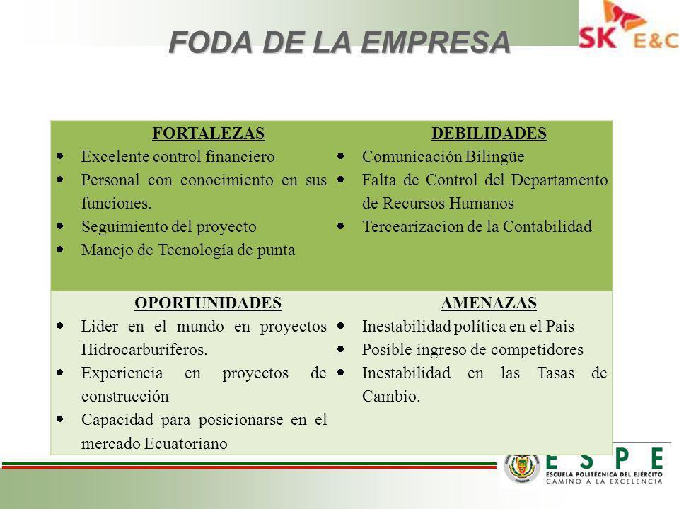 FODA DE LA EMPRESA FORTALEZAS Excelente control financiero