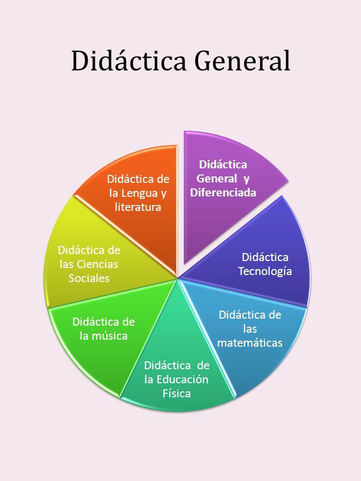 Didáctica General y Diferenciada