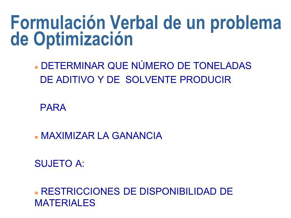 Formulación Verbal de un problema de Optimización
