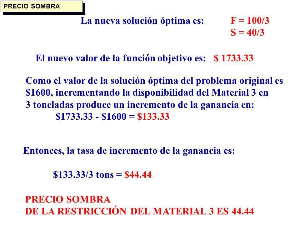 La nueva solución óptima es: F = 100/3 S = 40/3