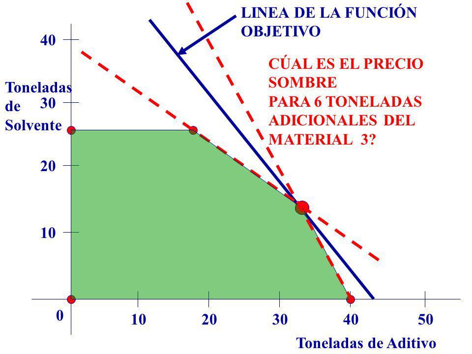 CÚAL ES EL PRECIO SOMBRE PARA 6 TONELADAS